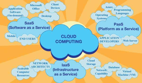 2017-Cloud-Computing.jpg