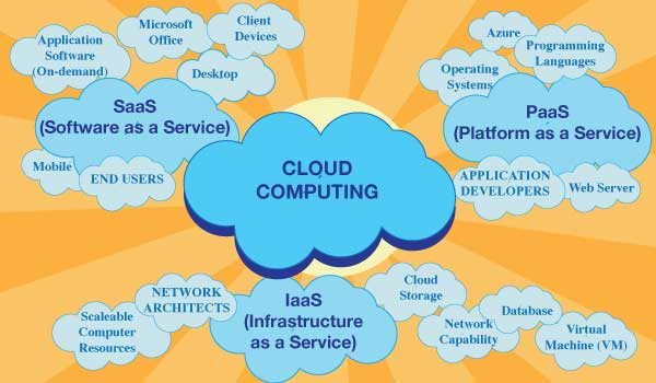 2017-Cloud-Computing.jpg